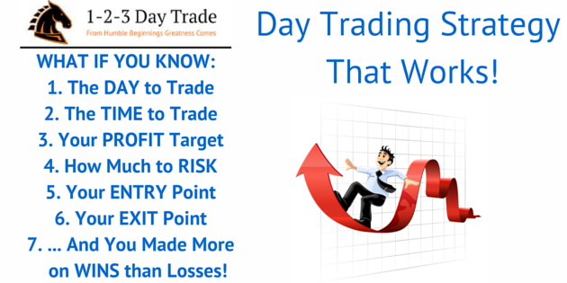 Strategies for day trading options