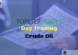 Day Trading Crude Oil